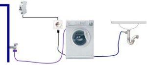 Установка стиральных машин в Туле